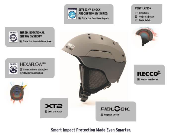 SHRED.-Notion-NoShock-Helmet